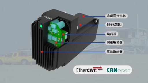 PMM40系列一体化低压伺服电机