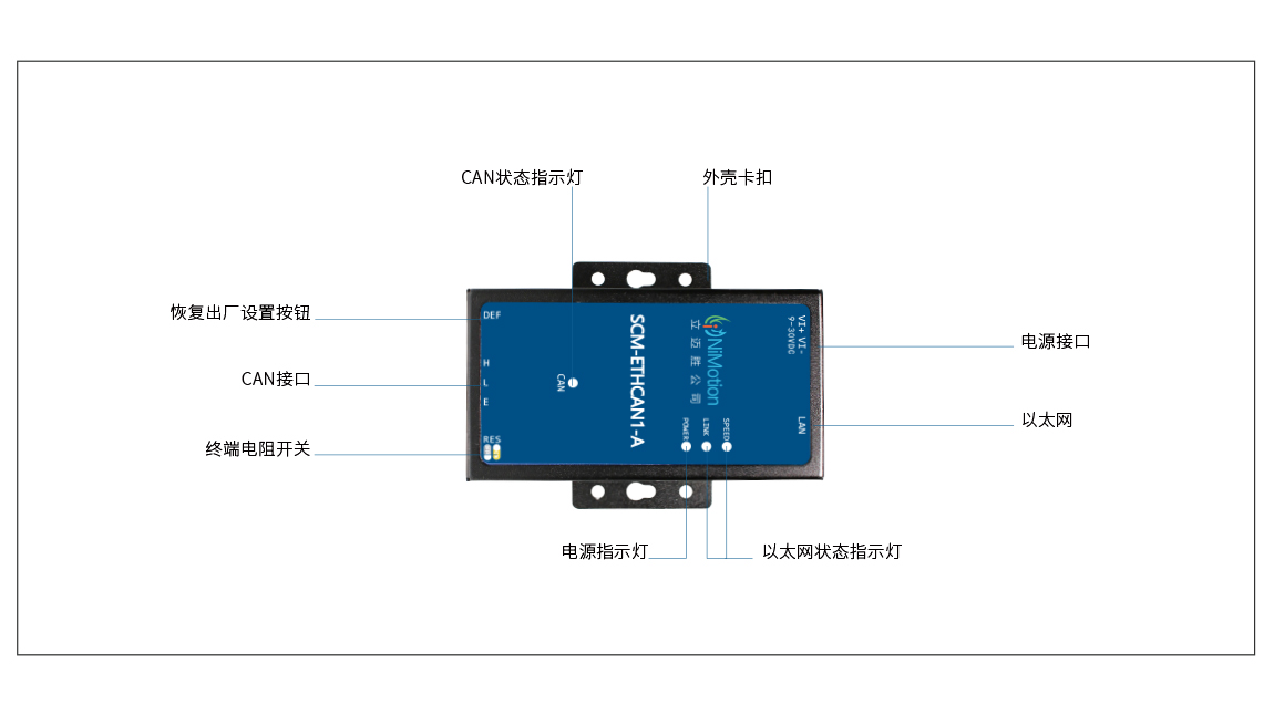 SCM-ETHCAN通信转换器