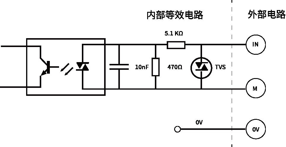 EtherCAT IO 模块