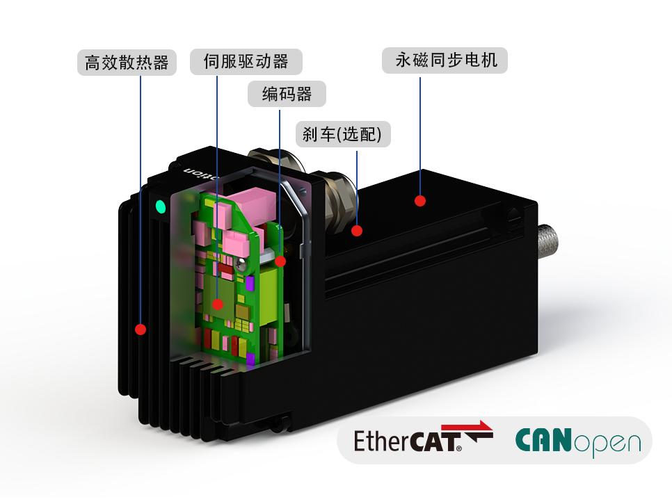 一体化低压伺服电机